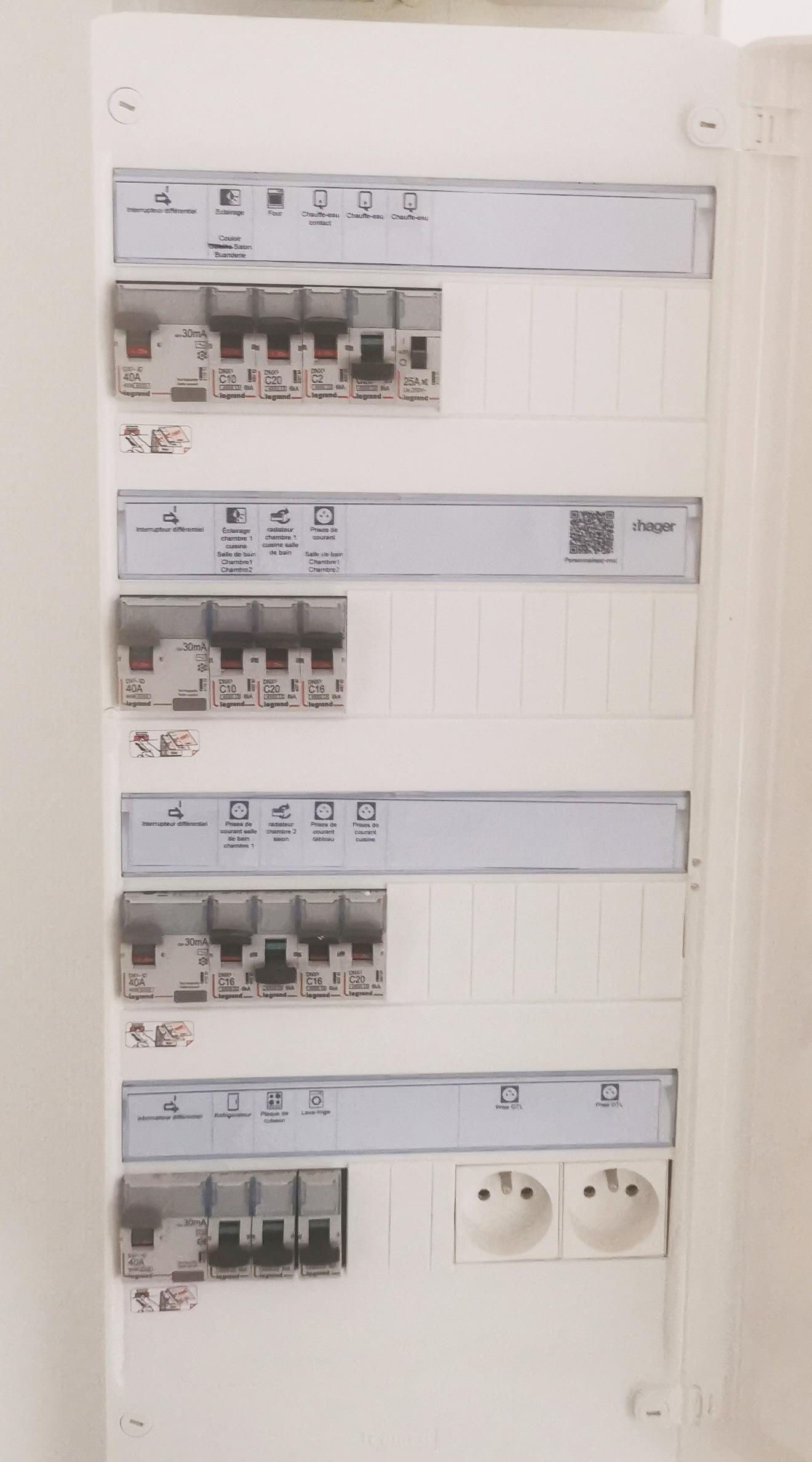 Electricité - Tableau électrique